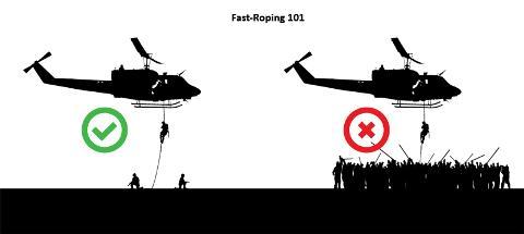 Fastroping101