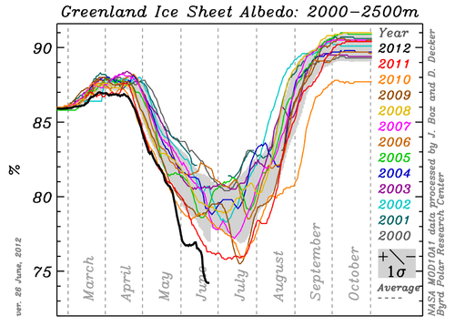 500px-2000-2500m_Greenland_Ice_Sheet_Reflectivity_Byrd_Polar_Research_Center