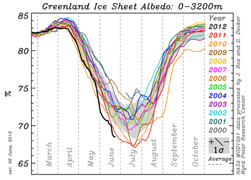 500px-0-3200m_Greenland_Ice_Sheet_Reflectivity_Byrd_Polar_Research_Center